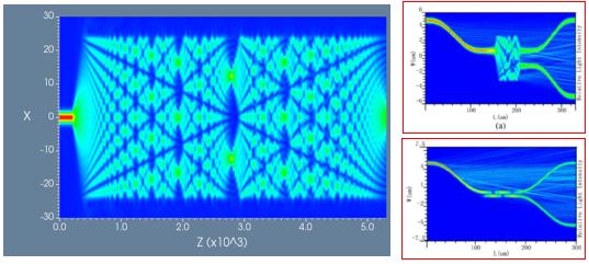 集成和光波导设计-OptiBPM基础入门培训