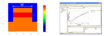 Optiwave光通信系列产品应用课程