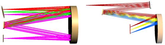 紫外/可见光/红外光谱仪的设计与分析